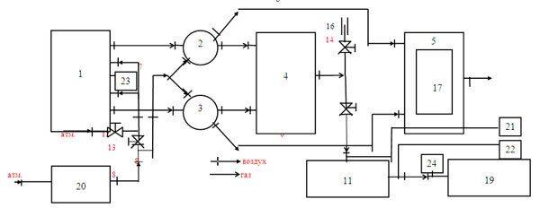 4-фильтр газа грубой